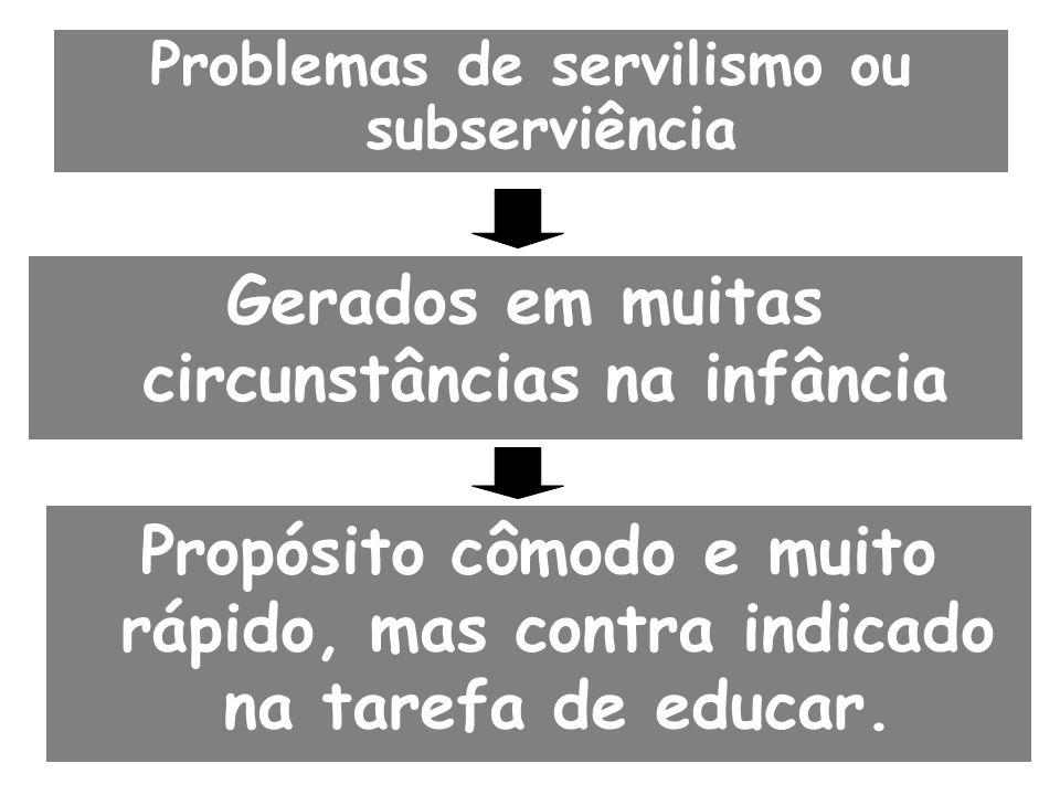 Problemas de servilismo ou subserviência Gerados em muitas circunstâncias na infância Propósito cômodo e muito rápido, mas contra indicado na tarefa d