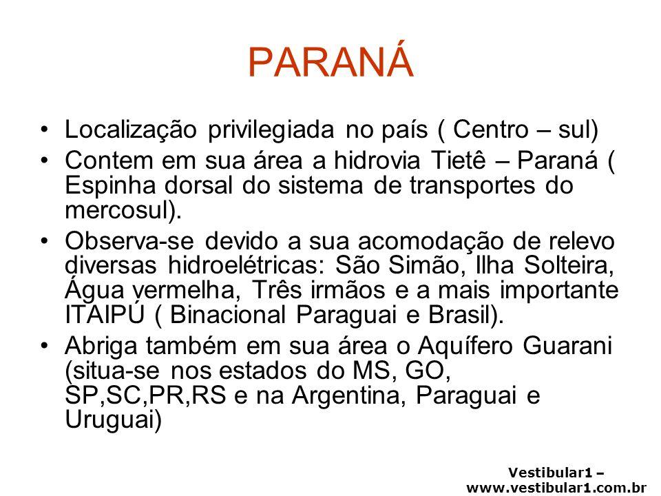 Vestibular1 – www.vestibular1.com.br PARANÁ Localização privilegiada no país ( Centro – sul) Contem em sua área a hidrovia Tietê – Paraná ( Espinha do