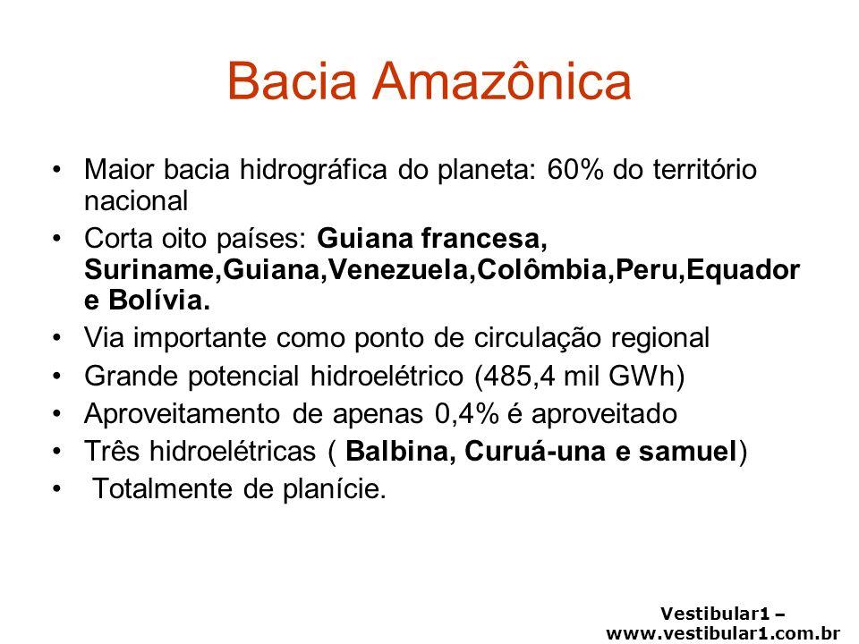 Vestibular1 – www.vestibular1.com.br Bacia Amazônica Maior bacia hidrográfica do planeta: 60% do território nacional Corta oito países: Guiana frances