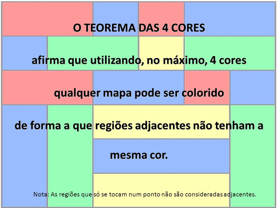 O TEOREMA DAS 4 CORES afirma que utilizando, no máximo, 4 cores qualquer mapa pode ser colorido de forma a que regiões adjacentes não tenham a mesma c