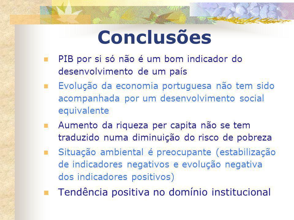 PIB por si só não é um bom indicador do desenvolvimento de um país Evolução da economia portuguesa não tem sido acompanhada por um desenvolvimento soc