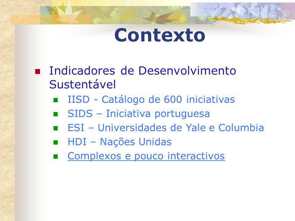 Contexto Indicadores de Desenvolvimento Sustentável IISD - Catálogo de 600 iniciativas SIDS – Iniciativa portuguesa ESI – Universidades de Yale e Colu