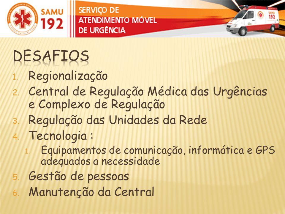 1. Regionalização 2. Central de Regulação Médica das Urgências e Complexo de Regulação 3. Regulação das Unidades da Rede 4. Tecnologia : 1. Equipament