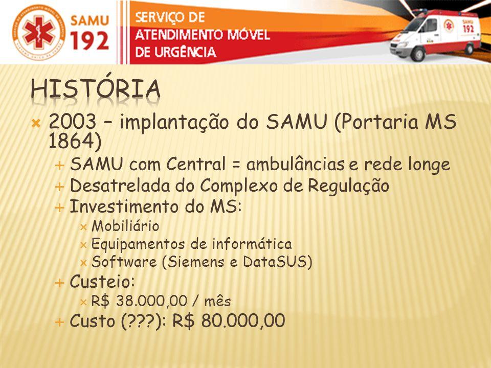 2003 – implantação do SAMU (Portaria MS 1864) SAMU com Central = ambulâncias e rede longe Desatrelada do Complexo de Regulação Investimento do MS: Mob