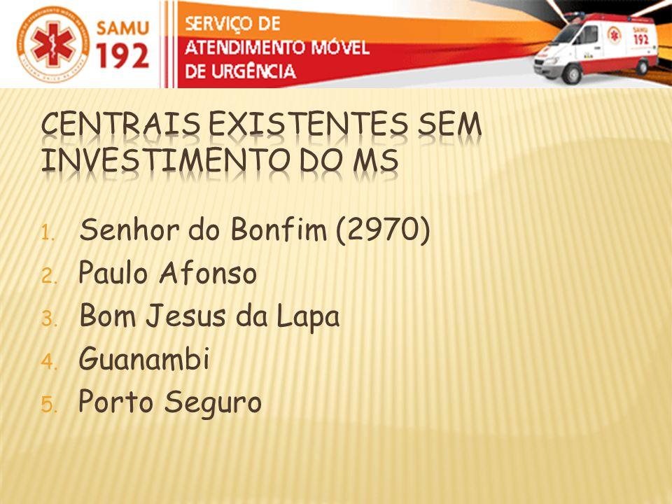 1. Senhor do Bonfim (2970) 2. Paulo Afonso 3. Bom Jesus da Lapa 4. Guanambi 5. Porto Seguro