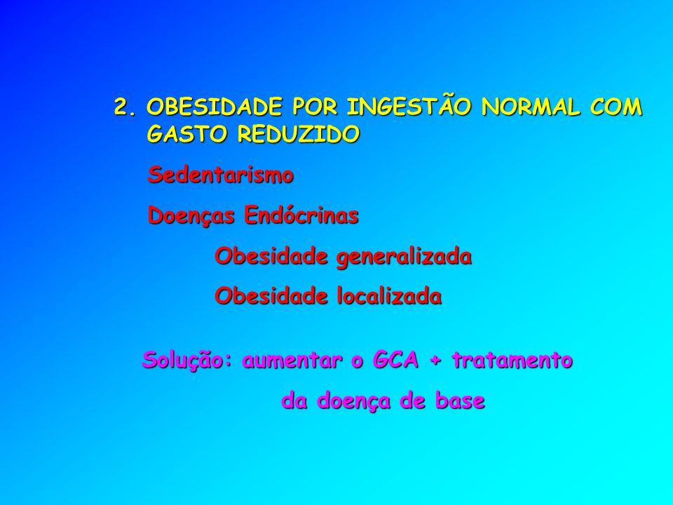 2. OBESIDADE POR INGESTÃO NORMAL COM GASTO REDUZIDO Sedentarismo Doenças Endócrinas Obesidade generalizada Obesidade localizada Solução: aumentar o GC