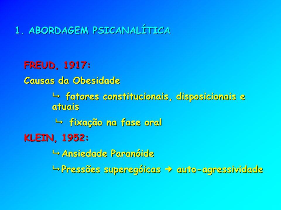 1. ABORDAGEM PSICANALÍTICA FREUD, 1917: Causas da Obesidade fatores constitucionais, disposicionais e atuais fatores constitucionais, disposicionais e