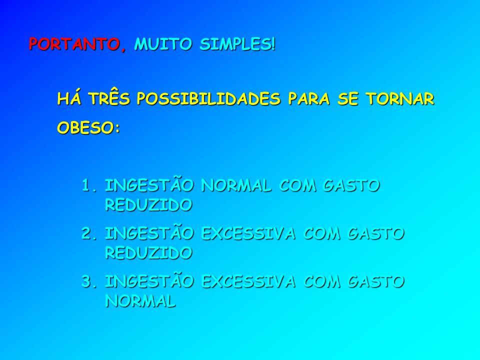 HÁ TRÊS POSSIBILIDADES PARA SE TORNAR OBESO: 1.INGESTÃO NORMAL COM GASTO REDUZIDO 2.INGESTÃO EXCESSIVA COM GASTO REDUZIDO 3.INGESTÃO EXCESSIVA COM GASTO NORMAL PORTANTO, MUITO SIMPLES!