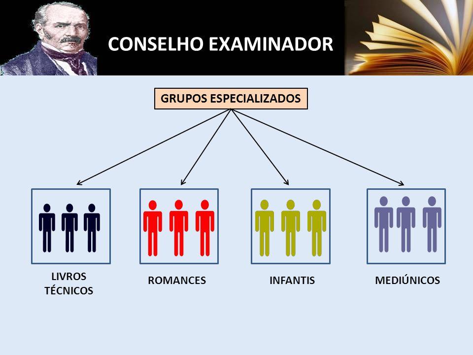 CONSELHO EXAMINADOR GRUPOS ESPECIALIZADOS LIVROS TÉCNICOS ROMANCESINFANTISMEDIÚNICOS