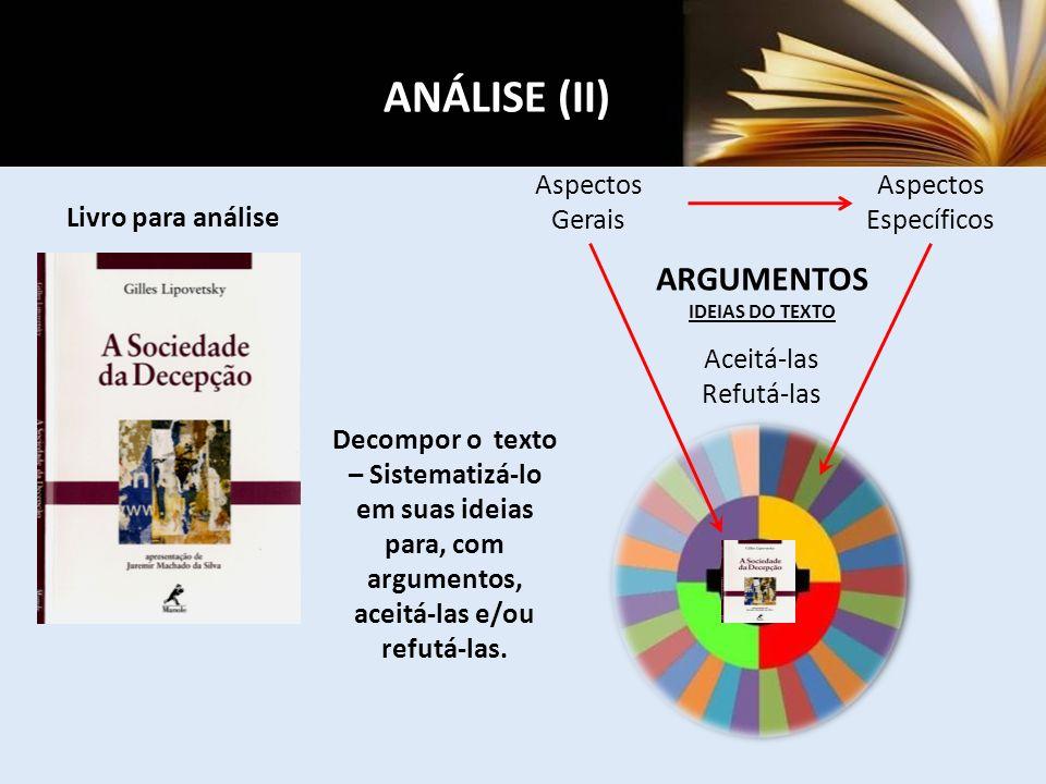 Aspectos Gerais Aspectos Específicos Decompor o texto – Sistematizá-lo em suas ideias para, com argumentos, aceitá-las e/ou refutá-las. ANÁLISE (II) A