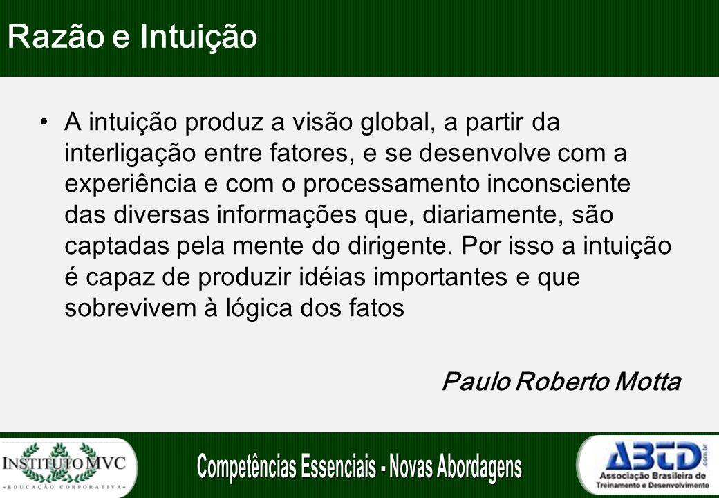 Razão e Intuição A intuição produz a visão global, a partir da interligação entre fatores, e se desenvolve com a experiência e com o processamento inc