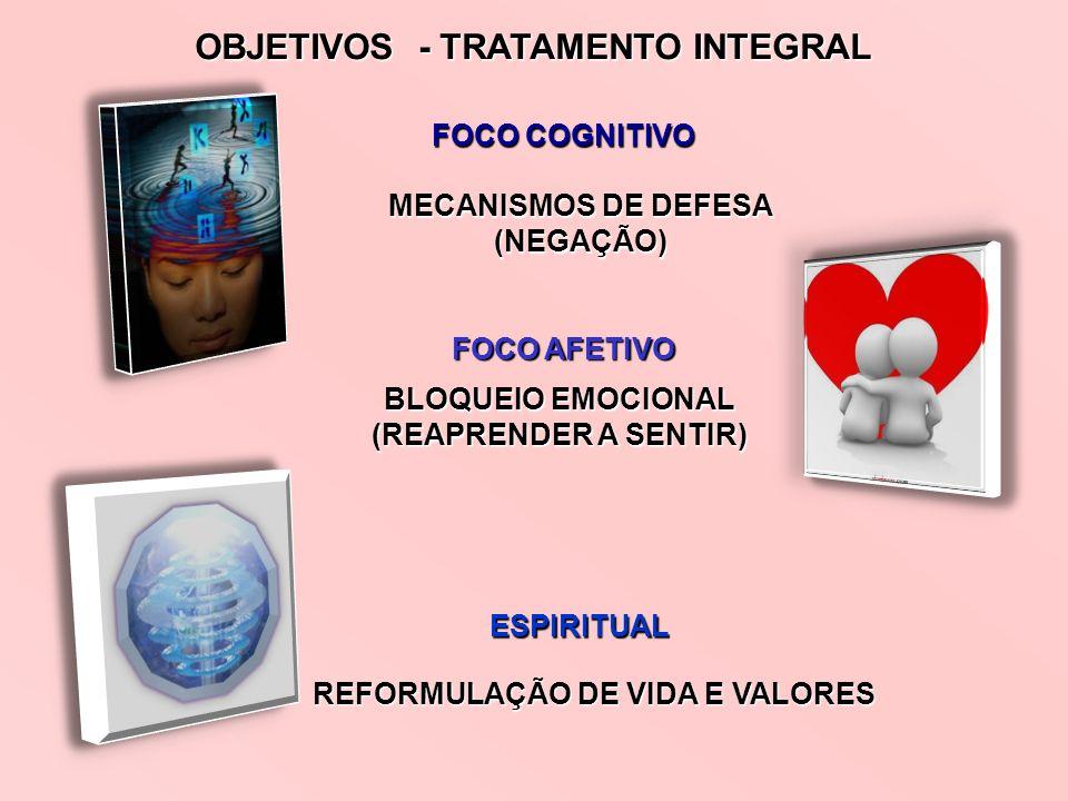 MECANISMOS DE DEFESA (NEGAÇÃO) BLOQUEIO EMOCIONAL (REAPRENDER A SENTIR) REFORMULAÇÃO DE VIDA E VALORES OBJETIVOS - TRATAMENTO INTEGRAL FOCO COGNITIVO
