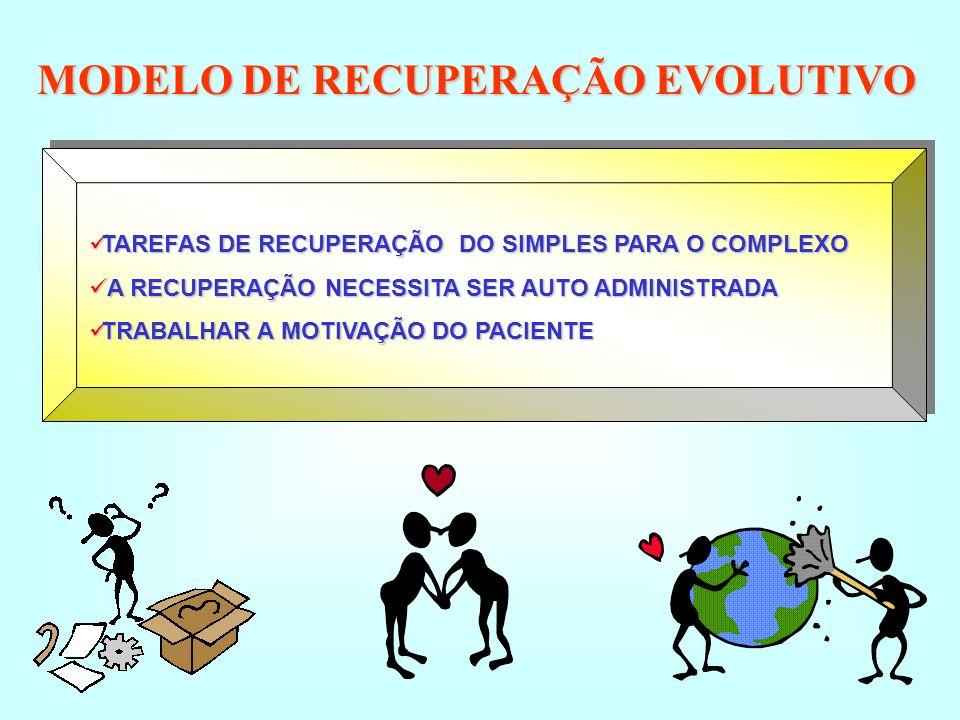 MODELO DE RECUPERAÇÃO EVOLUTIVO TAREFAS DE RECUPERAÇÃO DO SIMPLES PARA O COMPLEXO TAREFAS DE RECUPERAÇÃO DO SIMPLES PARA O COMPLEXO A RECUPERAÇÃO NECE