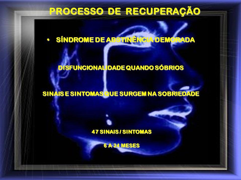 PROCESSO DE RECUPERAÇÃO SÍNDROME DE ABSTINÊNCIA DEMORADASÍNDROME DE ABSTINÊNCIA DEMORADA DISFUNCIONALIDADE QUANDO SÓBRIOS SINAIS E SINTOMAS QUE SURGEM