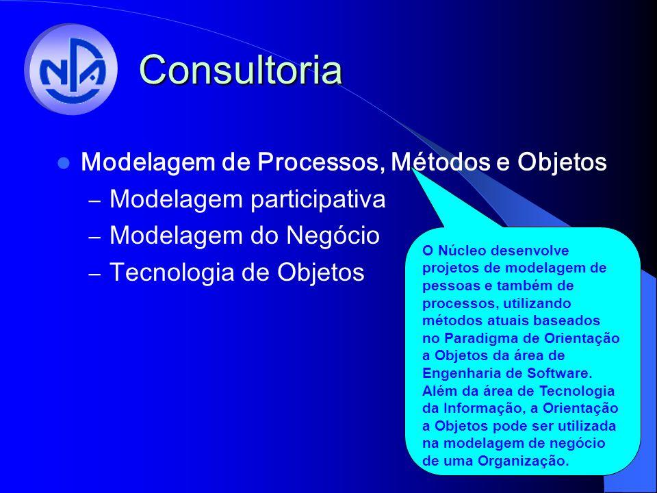 Consultoria Modelagem de Processos, Métodos e Objetos – Modelagem participativa – Modelagem do Negócio – Tecnologia de Objetos O Núcleo desenvolve projetos de modelagem de pessoas e também de processos, utilizando métodos atuais baseados no Paradigma de Orientação a Objetos da área de Engenharia de Software.