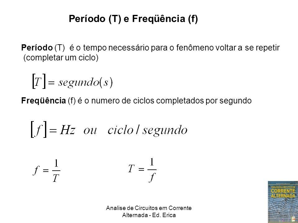 Analise de Circuitos em Corrente Alternada - Ed.Erica V 2 =15.sen(8.000.