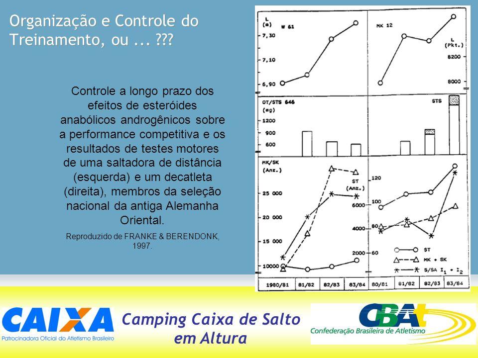 Camping Caixa de Salto em Altura Organização e Controle do Treinamento, ou... ??? Controle a longo prazo dos efeitos de esteróides anabólicos androgên
