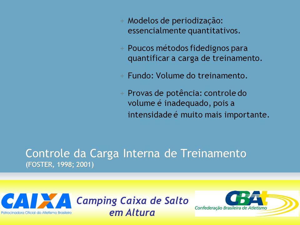 Camping Caixa de Salto em Altura Controle da Carga Interna de Treinamento (FOSTER, 1998; 2001) +Modelos de periodização: essencialmente quantitativos.