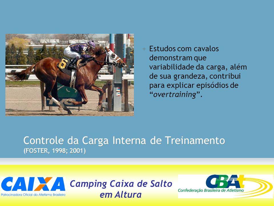 Camping Caixa de Salto em Altura Controle da Carga Interna de Treinamento (FOSTER, 1998; 2001) +Estudos com cavalos demonstram que variabilidade da ca