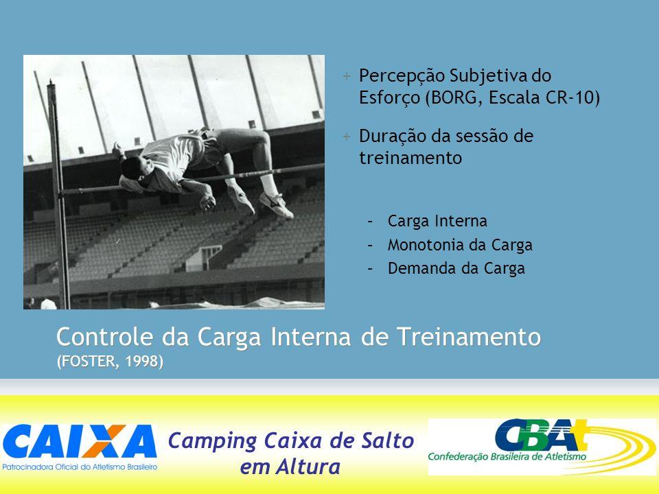 Camping Caixa de Salto em Altura Controle da Carga Interna de Treinamento (FOSTER, 1998) +Percepção Subjetiva do Esforço (BORG, Escala CR-10) +Duração
