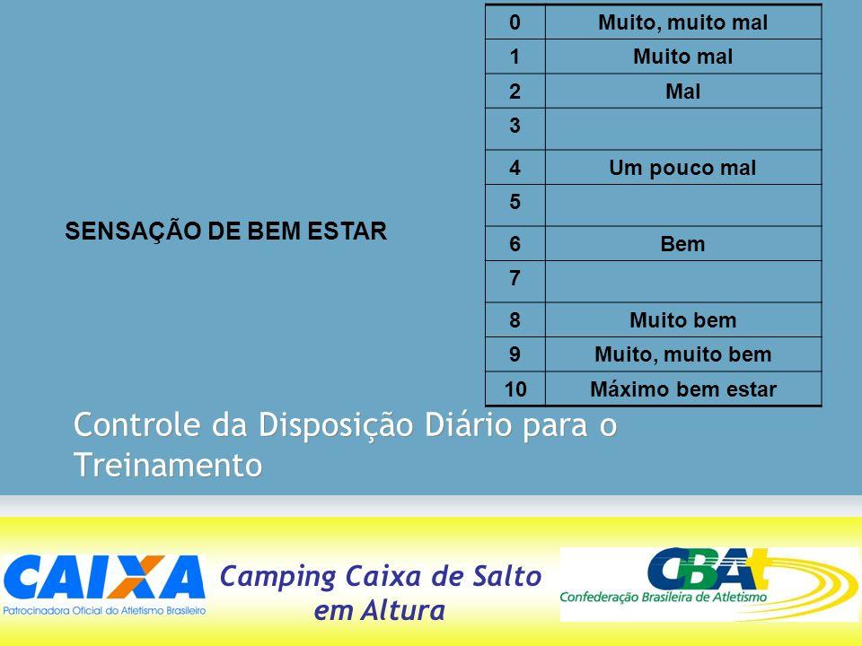 Camping Caixa de Salto em Altura Controle da Disposição Diário para o Treinamento SENSAÇÃO DE BEM ESTAR 0Muito, muito mal 1Muito mal 2Mal 3 4Um pouco