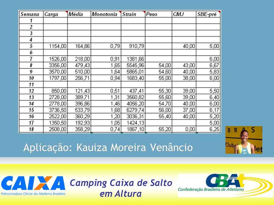 Camping Caixa de Salto em Altura Aplicação: Kauiza Moreira Venâncio