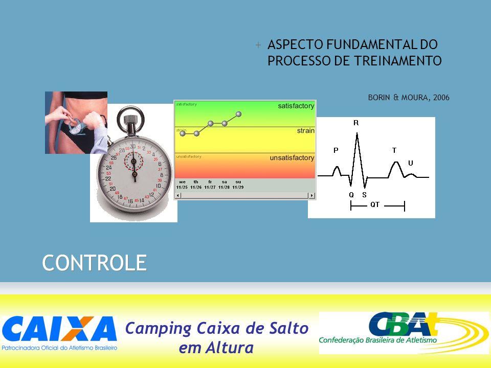 Camping Caixa de Salto em Altura OBJETOS DE CONTROLE +Estado do atleta; +Cargas de treinamento; +Efeito do treinamento.