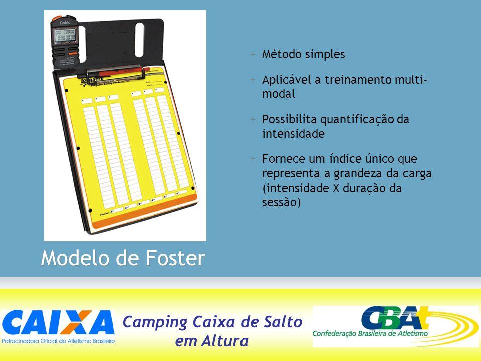 Camping Caixa de Salto em Altura Modelo de Foster +Método simples +Aplicável a treinamento multi- modal +Possibilita quantificação da intensidade +For