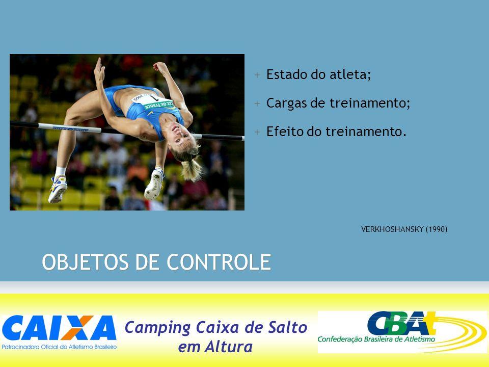 Camping Caixa de Salto em Altura OBJETOS DE CONTROLE +Estado do atleta; +Cargas de treinamento; +Efeito do treinamento. VERKHOSHANSKY (1990)