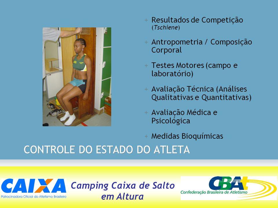 Camping Caixa de Salto em Altura CONTROLE DO ESTADO DO ATLETA +Resultados de Competição (Tschiene) +Antropometria / Composição Corporal +Testes Motore