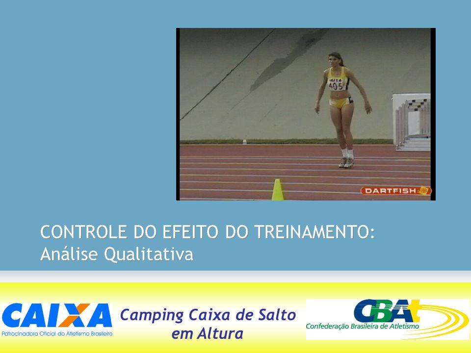 Camping Caixa de Salto em Altura Controle da Carga Interna de Treinamento (FOSTER, 1998) SENSAÇÃO SUBJETIVA DE ESFORÇO (BORG, 1987) 0Nenhum esforço (Repouso) 1Muito Fraco 2Fraco 3Moderado 4Um Pouco Forte 5Forte 6 7Muito Forte 8 9 10Esforço máximo