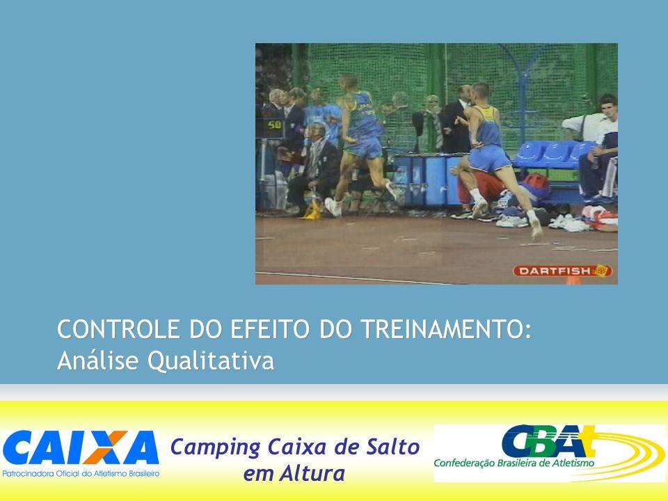 Camping Caixa de Salto em Altura Controle da Carga Interna de Treinamento (FOSTER, 1998)