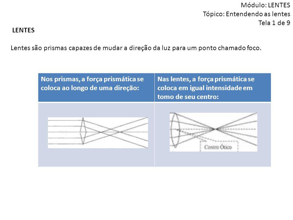 LENTES Lentes são prismas capazes de mudar a direção da luz para um ponto chamado foco. Módulo: LENTES Tópico: Entendendo as lentes Tela 1 de 9 Nos pr