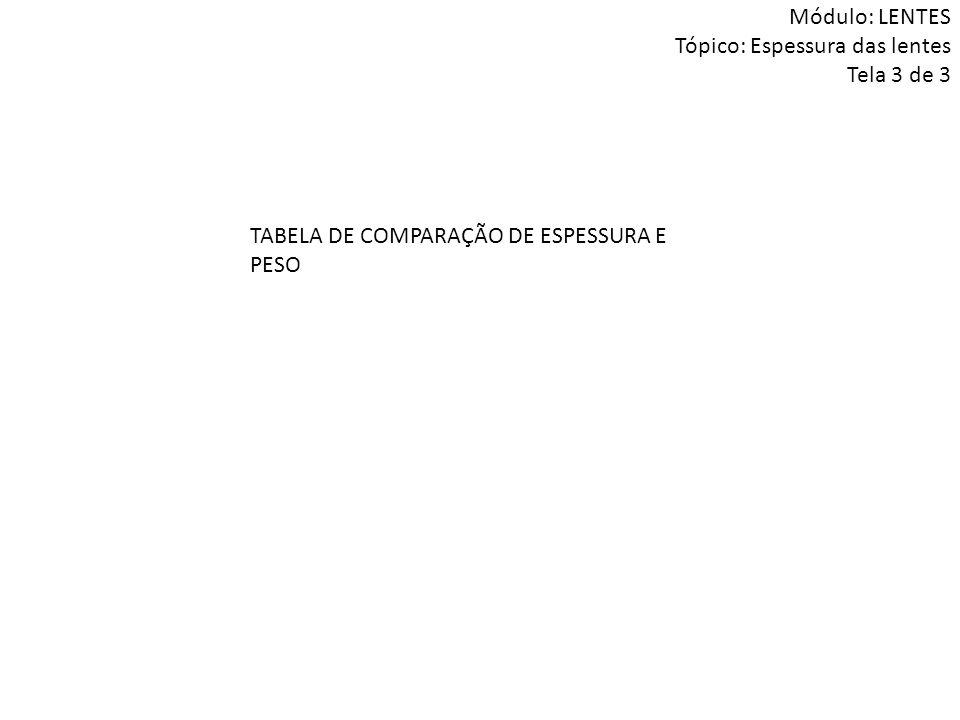 TABELA DE COMPARAÇÃO DE ESPESSURA E PESO Módulo: LENTES Tópico: Espessura das lentes Tela 3 de 3