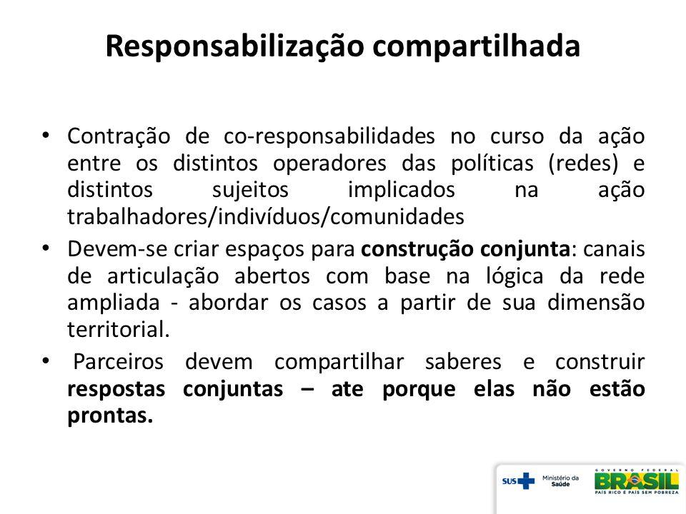 Responsabilização compartilhada Contração de co-responsabilidades no curso da ação entre os distintos operadores das políticas (redes) e distintos suj
