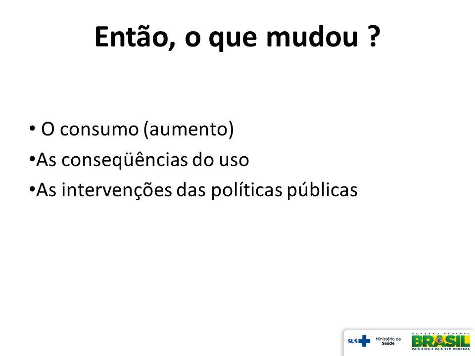 Então, o que mudou ? O consumo (aumento) As conseqüências do uso As intervenções das políticas públicas