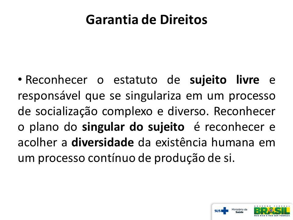 Garantia de Direitos Reconhecer o estatuto de sujeito livre e responsável que se singulariza em um processo de socialização complexo e diverso. Reconh