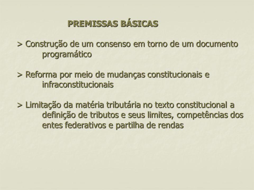PREMISSAS BÁSICAS > Construção de um consenso em torno de um documento programático > Reforma por meio de mudanças constitucionais e infraconstitucionais > Limitação da matéria tributária no texto constitucional a definição de tributos e seus limites, competências dos entes federativos e partilha de rendas