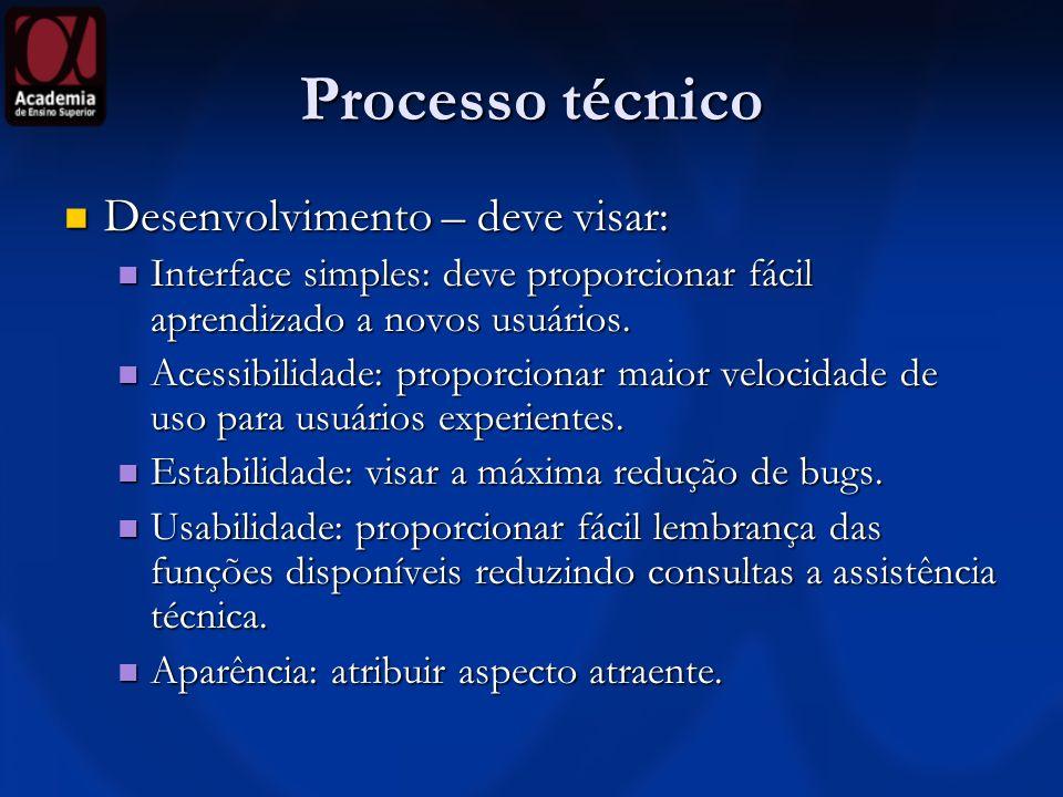 Processo técnico Desenvolvimento – deve visar: Desenvolvimento – deve visar: Interface simples: deve proporcionar fácil aprendizado a novos usuários.