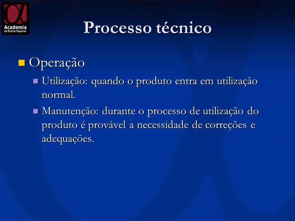 Processo técnico Operação Operação Utilização: quando o produto entra em utilização normal.