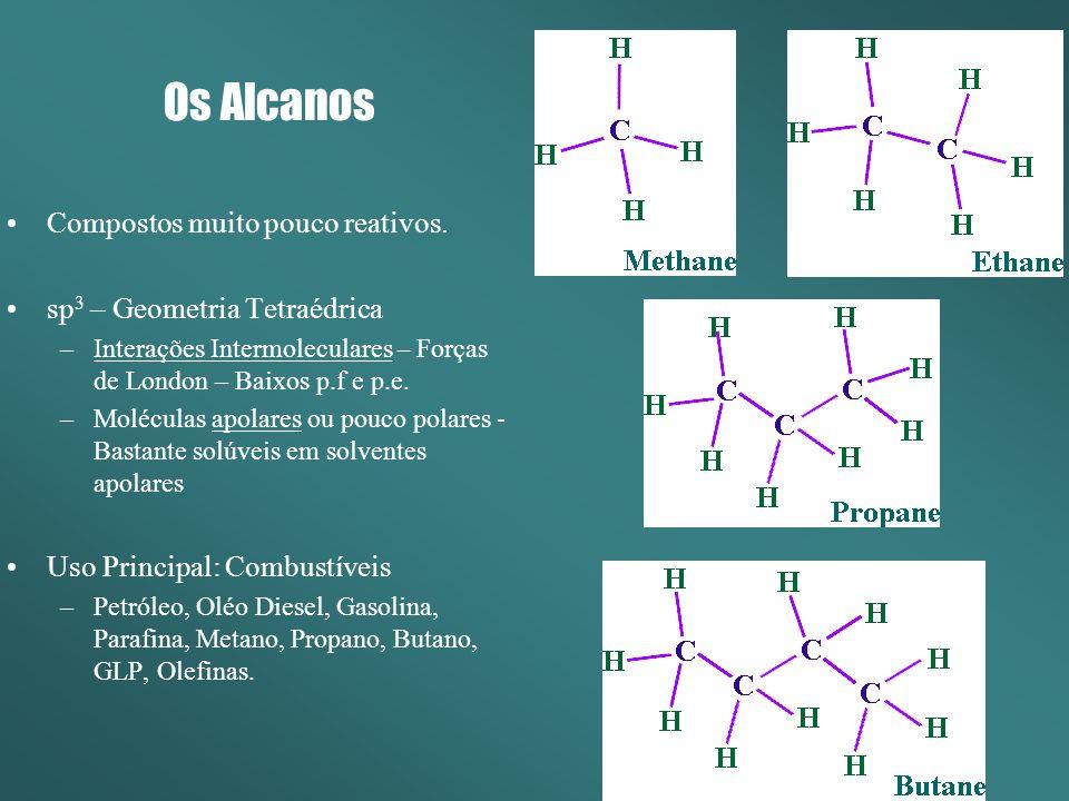 Compostos muito pouco reativos. sp 3 – Geometria Tetraédrica –Interações Intermoleculares – Forças de London – Baixos p.f e p.e. –Moléculas apolares o