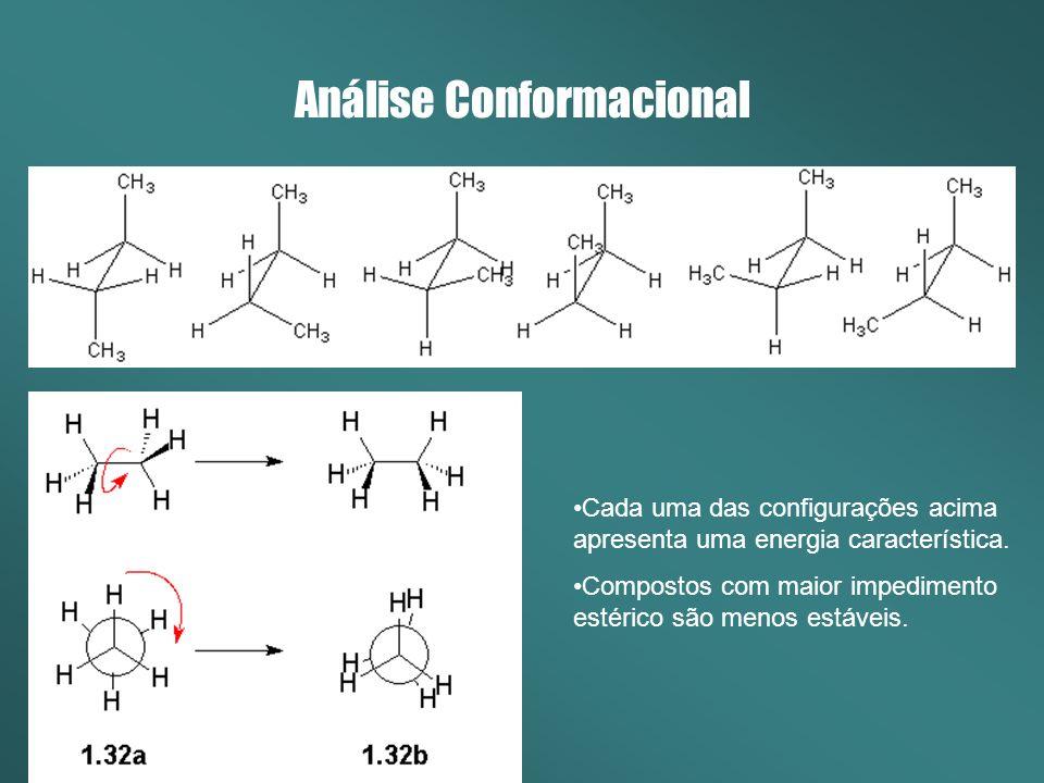 Análise Conformacional Cada uma das configurações acima apresenta uma energia característica. Compostos com maior impedimento estérico são menos estáv