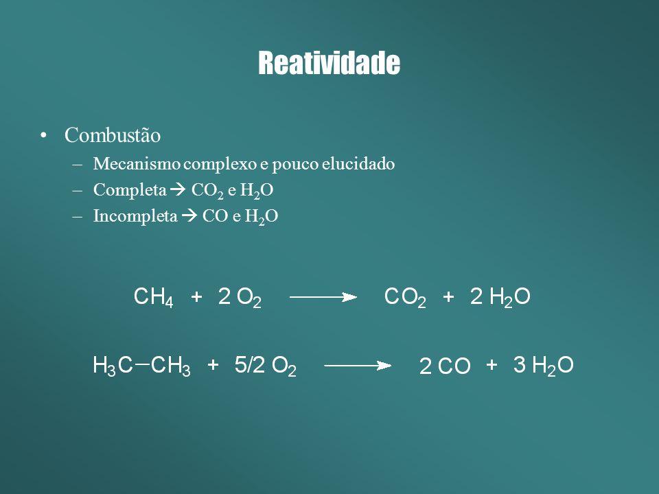 Reatividade Combustão –Mecanismo complexo e pouco elucidado –Completa CO 2 e H 2 O –Incompleta CO e H 2 O