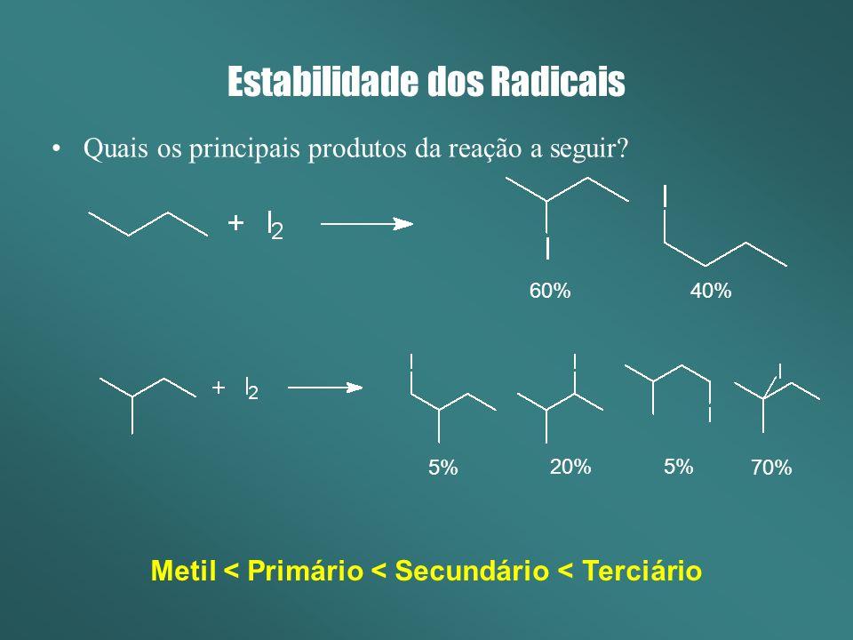 Estabilidade dos Radicais Quais os principais produtos da reação a seguir? 60%40% 5% 20%5% 70% Metil < Primário < Secundário < Terciário