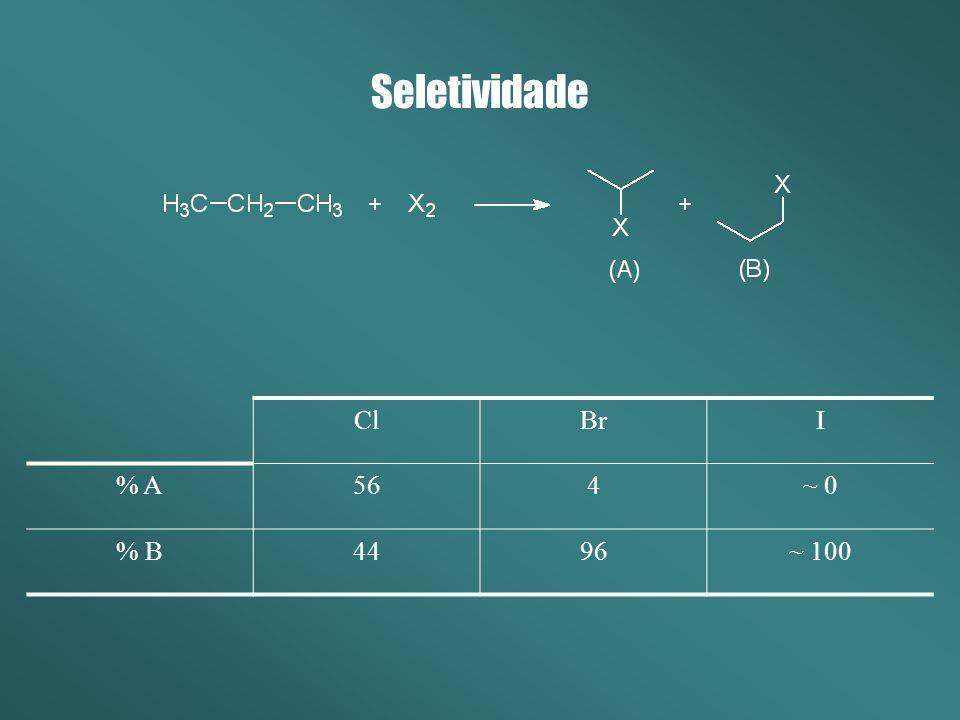Seletividade ClBrI % A564~ 0 % B4496~ 100