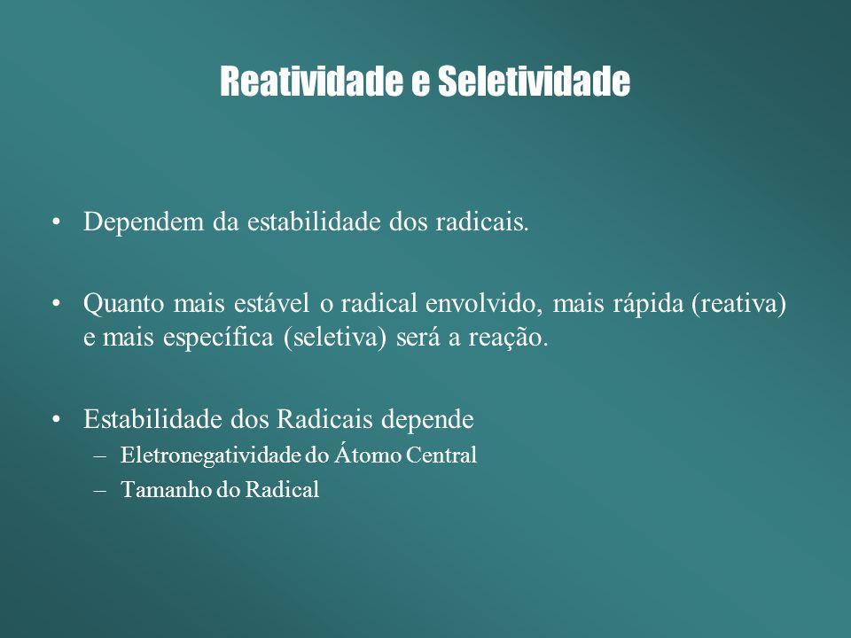 Reatividade e Seletividade Dependem da estabilidade dos radicais. Quanto mais estável o radical envolvido, mais rápida (reativa) e mais específica (se
