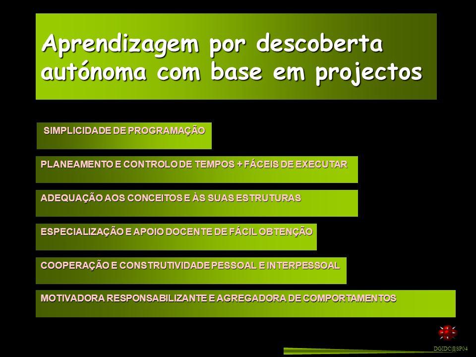 MetodologiaTrabalhoeProjecto Projecto é um plano com um conjunto descritivo de acções, instrumentos e componentes necessários à concretização de um pr