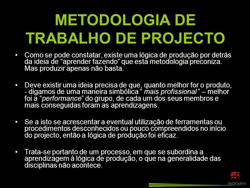 METODOLOGIA DE TRABALHO DE PROJECTO Trata-se de criar um conjunto de saberes, sobretudo de modos de actuar (os saber-fazer) que permitem rentabilizar