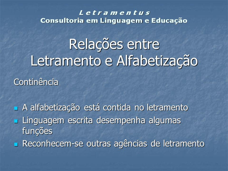 Relações entre Letramento e Alfabetização Continência A alfabetização está contida no letramento A alfabetização está contida no letramento Linguagem