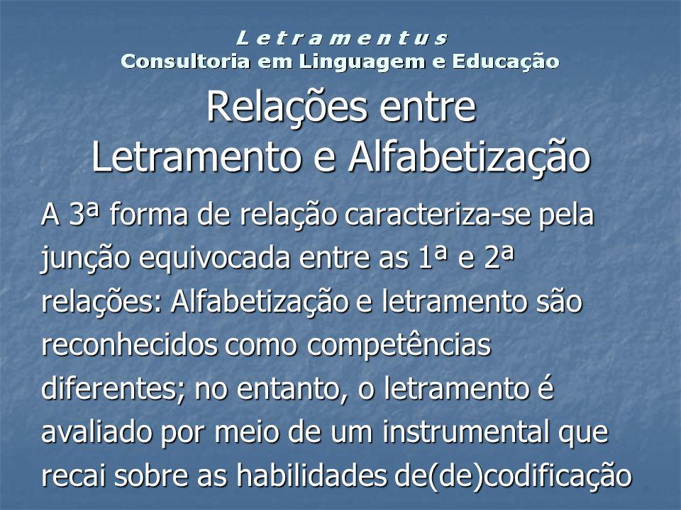 Relações entre Letramento e Alfabetização A 3ª forma de relação caracteriza-se pela junção equivocada entre as 1ª e 2ª relações: Alfabetização e letra